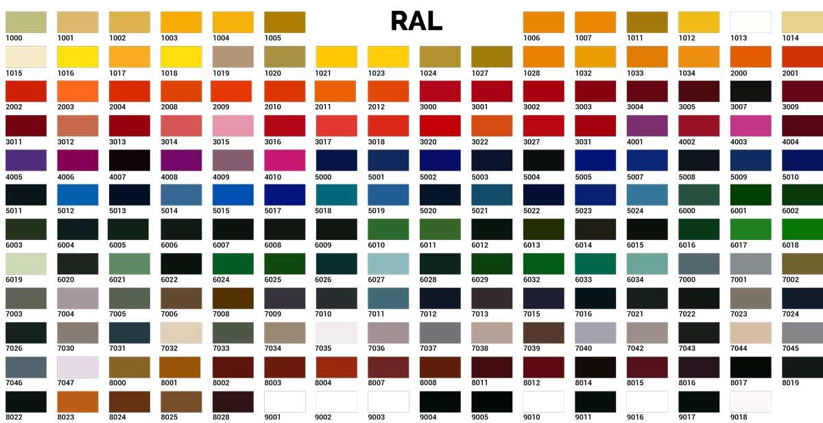 ral chart